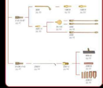 Imagem de Maçarico Para Uso com Gases Alternativos 43